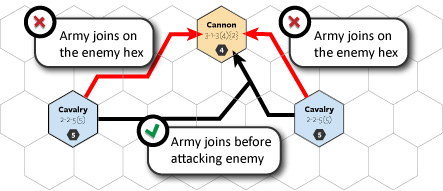 Armies can only join prior to attacking