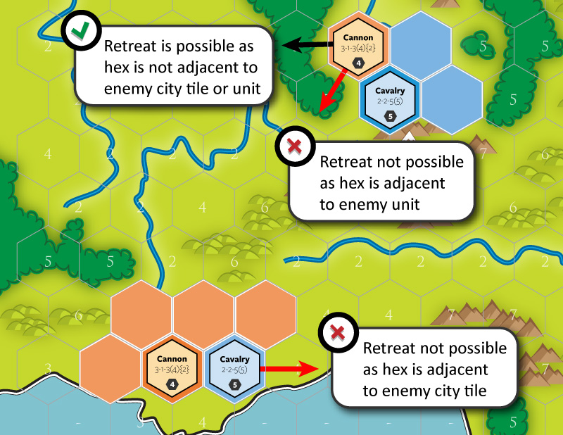 Retreating armies in Sovereign
